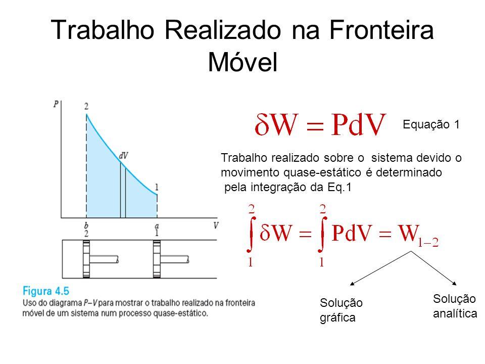 Trabalho Realizado na Fronteira Móvel Trabalho realizado sobre o sistema devido o movimento quase-estático é determinado pela integração da Eq.1 Equaç