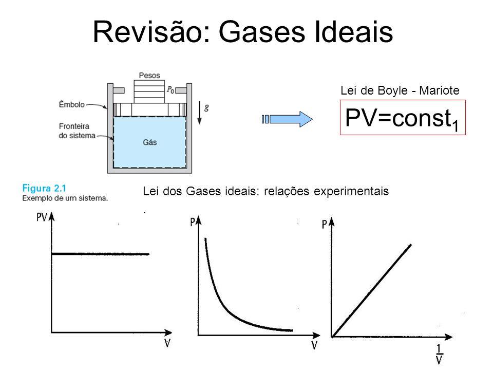 Revisão: Gases Ideais Lei dos Gases ideais: relações experimentais V= const 2 T Leis de Gay-Lussac e Charles P= const 3 T
