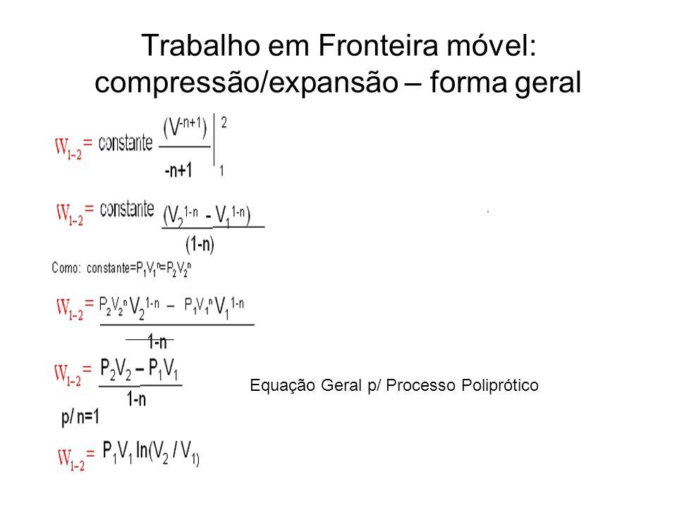 Trabalho em Fronteira móvel: compressão/expansão – forma geral Equação Geral p/ Processo Poliprótico