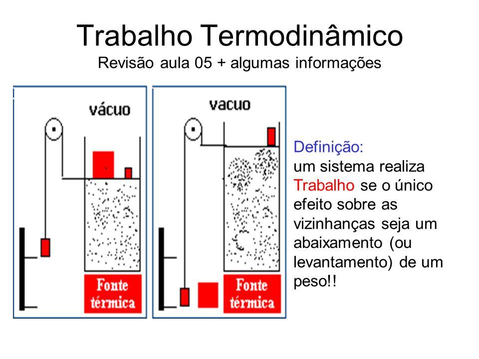 Trabalho Termodinâmico Revisão aula 05 + algumas informações Definição: um sistema realiza Trabalho se o único efeito sobre as vizinhanças seja um aba