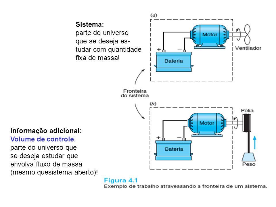 Informação adicional: Volume de controle: parte do universo que se deseja estudar que envolva fluxo de massa (mesmo quesistema aberto)! Sistema: parte