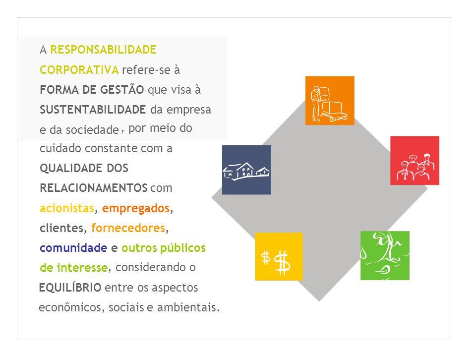 A RESPONSABILIDADE CORPORATIVA refere-se à FORMA DE GESTÃO que visa à SUSTENTABILIDADE da empresa e da sociedade, por meio do cuidado constante com a