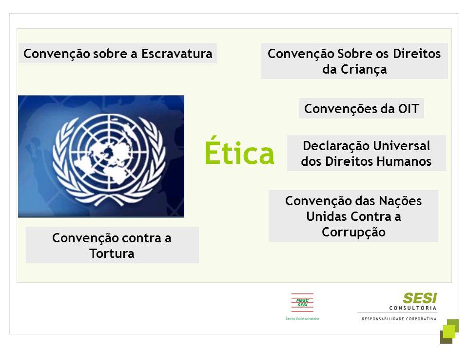 Ética Declaração Universal dos Direitos Humanos Convenção contra a Tortura Convenção das Nações Unidas Contra a Corrupção Convenções da OIT Convenção