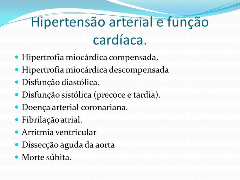 Hipertensão arterial e função cardíaca.  Hipertrofia miocárdica compensada.  Hipertrofia miocárdica descompensada  Disfunção diastólica.  Disfunçã