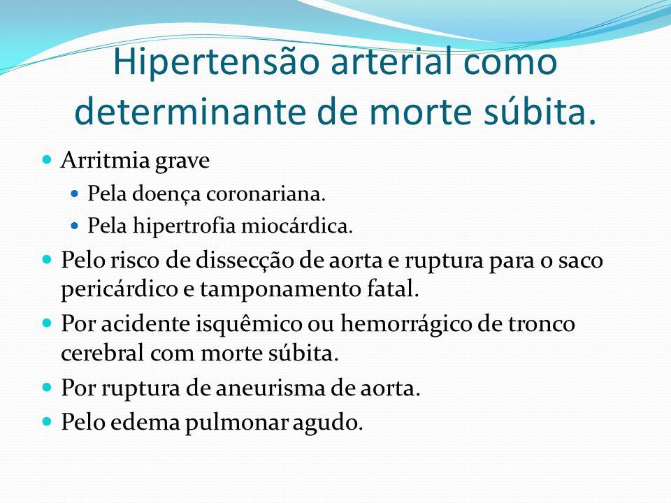 Hipertensão arterial como determinante de morte súbita.  Arritmia grave  Pela doença coronariana.  Pela hipertrofia miocárdica.  Pelo risco de dis