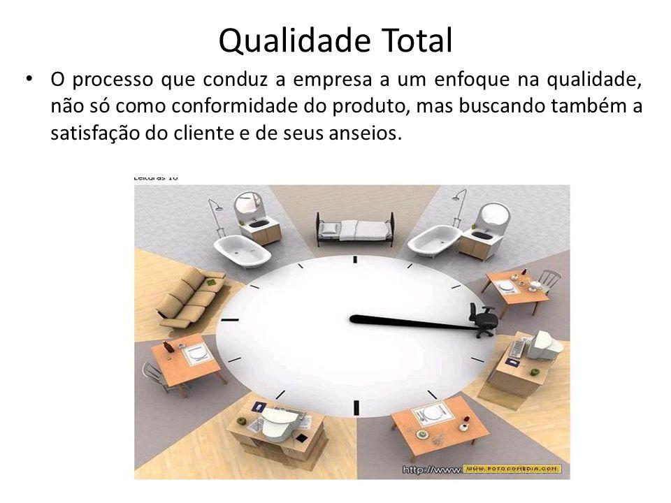 Qualidade Total • O processo que conduz a empresa a um enfoque na qualidade, não só como conformidade do produto, mas buscando também a satisfação do