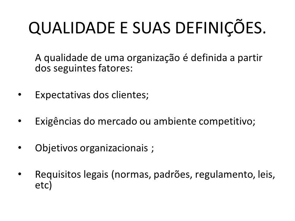 QUALIDADE E SUAS DEFINIÇÕES. A qualidade de uma organização é definida a partir dos seguintes fatores: • Expectativas dos clientes; • Exigências do me
