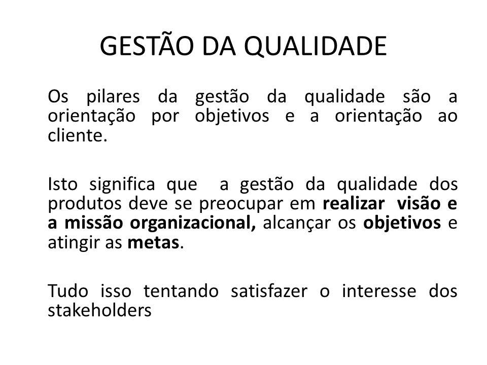 GESTÃO DA QUALIDADE Os pilares da gestão da qualidade são a orientação por objetivos e a orientação ao cliente. Isto significa que a gestão da qualida