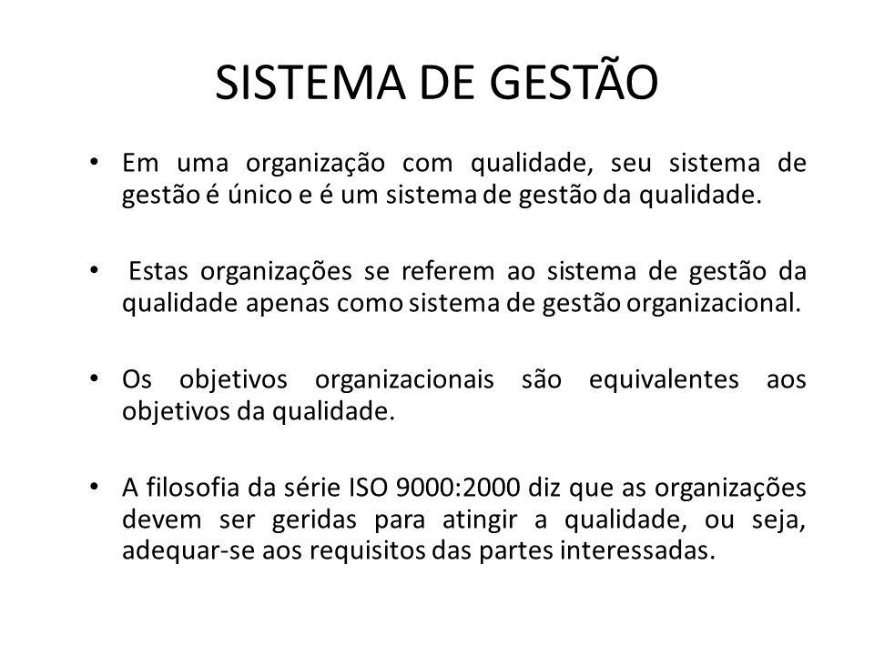 SISTEMA DE GESTÃO • Em uma organização com qualidade, seu sistema de gestão é único e é um sistema de gestão da qualidade. • Estas organizações se ref