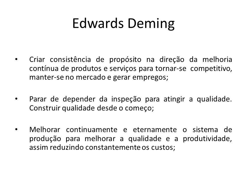 Edwards Deming • Criar consistência de propósito na direção da melhoria contínua de produtos e serviços para tornar-se competitivo, manter-se no merca