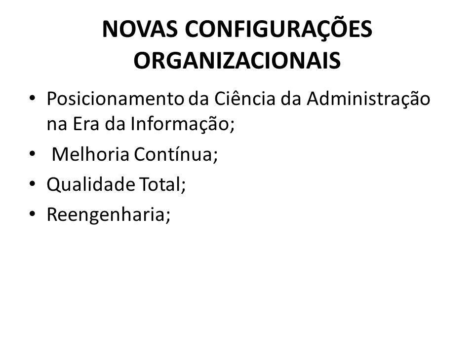 NOVAS CONFIGURAÇÕES ORGANIZACIONAIS • Posicionamento da Ciência da Administração na Era da Informação; • Melhoria Contínua; • Qualidade Total; • Reeng