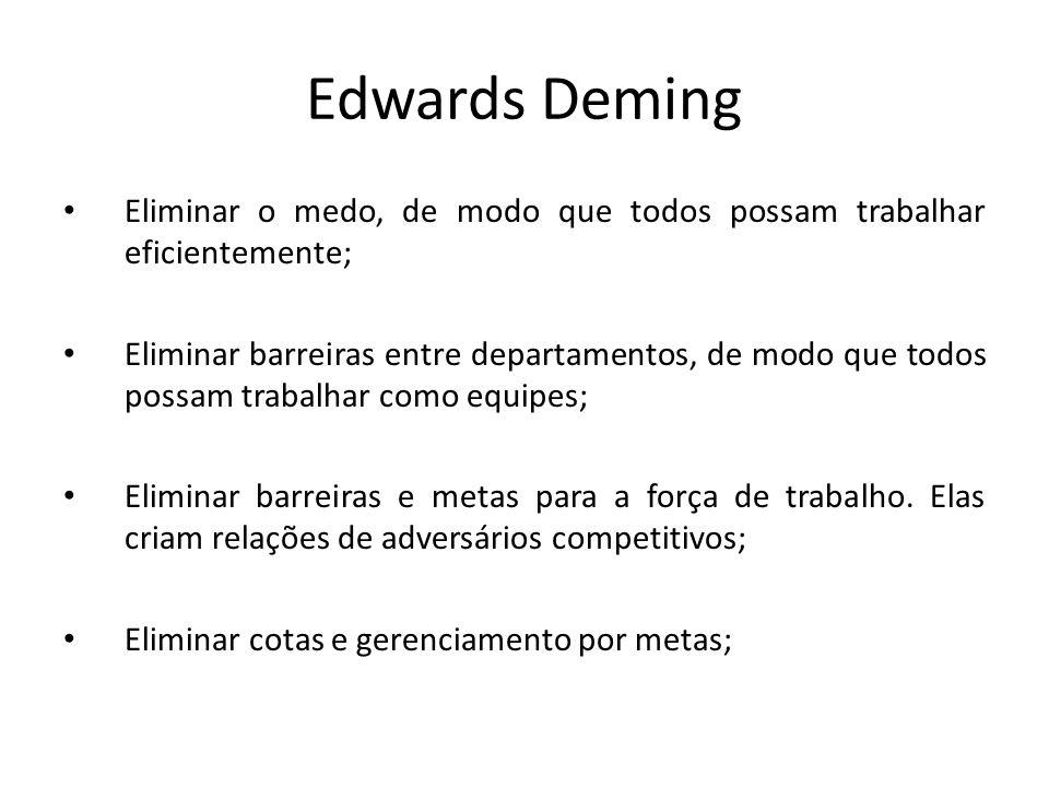 Edwards Deming • Eliminar o medo, de modo que todos possam trabalhar eficientemente; • Eliminar barreiras entre departamentos, de modo que todos possa