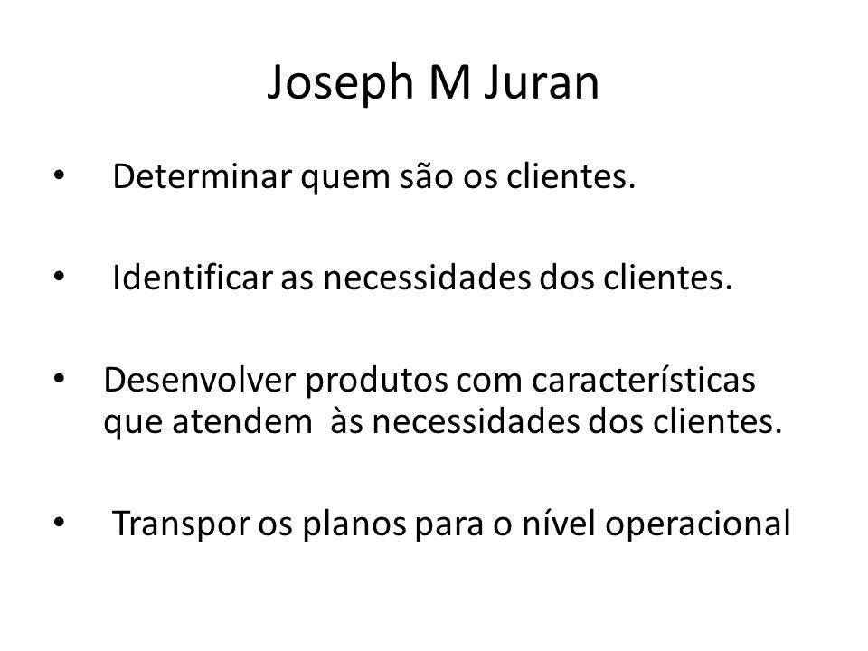 Joseph M Juran • Determinar quem são os clientes. • Identificar as necessidades dos clientes. • Desenvolver produtos com características que atendem à