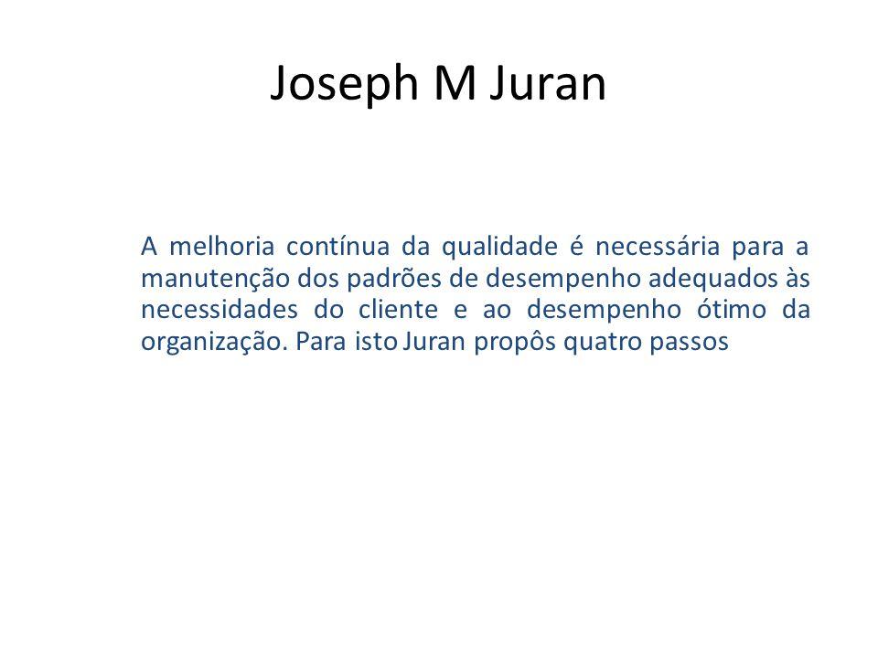 Joseph M Juran A melhoria contínua da qualidade é necessária para a manutenção dos padrões de desempenho adequados às necessidades do cliente e ao des