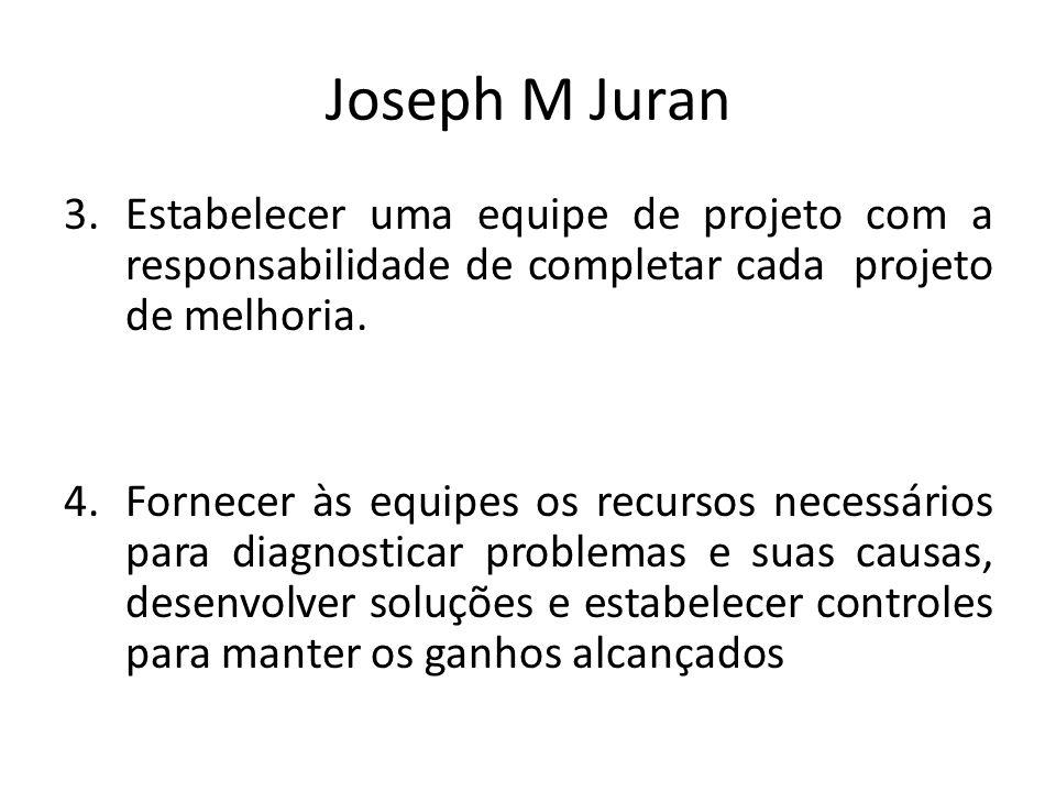 Joseph M Juran 3.Estabelecer uma equipe de projeto com a responsabilidade de completar cada projeto de melhoria. 4.Fornecer às equipes os recursos nec