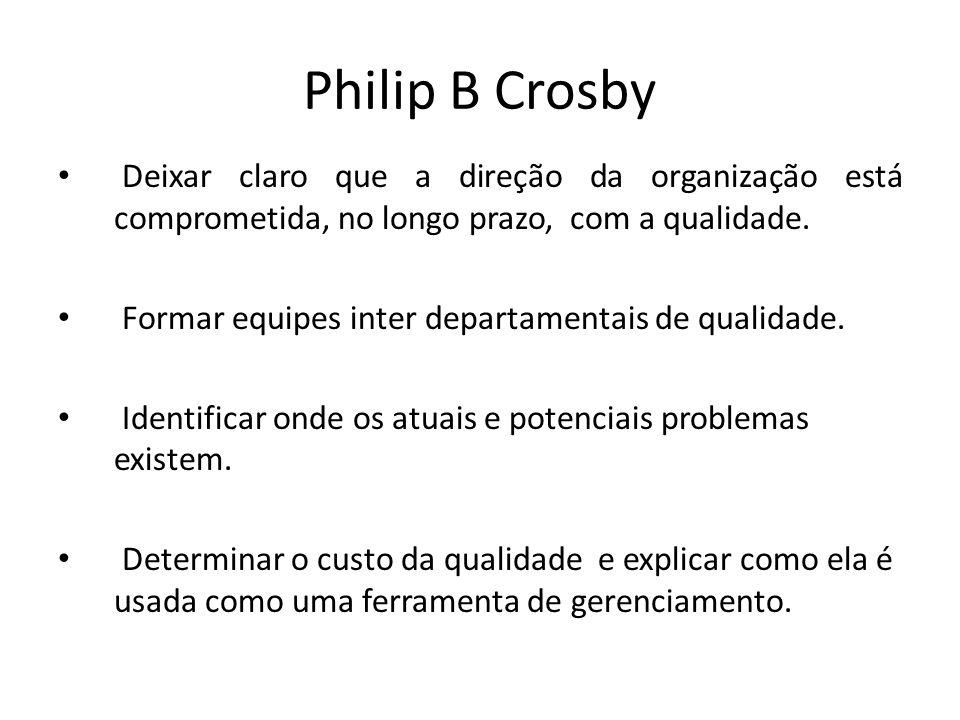 Philip B Crosby • Deixar claro que a direção da organização está comprometida, no longo prazo, com a qualidade. • Formar equipes inter departamentais