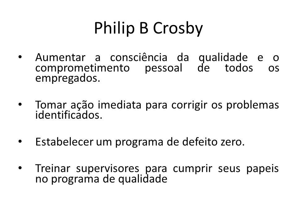 Philip B Crosby • Aumentar a consciência da qualidade e o comprometimento pessoal de todos os empregados. • Tomar ação imediata para corrigir os probl