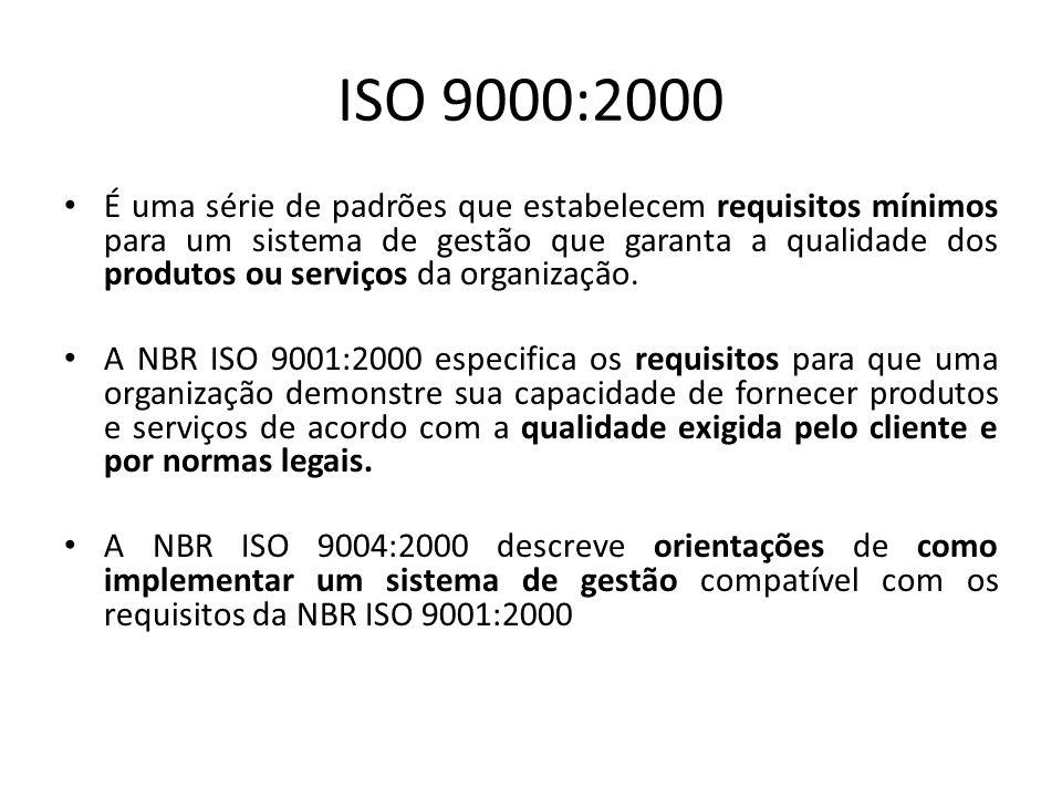 ISO 9000:2000 • É uma série de padrões que estabelecem requisitos mínimos para um sistema de gestão que garanta a qualidade dos produtos ou serviços d