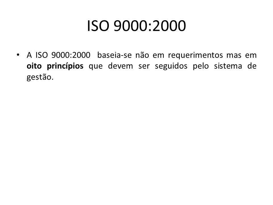 ISO 9000:2000 • A ISO 9000:2000 baseia-se não em requerimentos mas em oito princípios que devem ser seguidos pelo sistema de gestão.