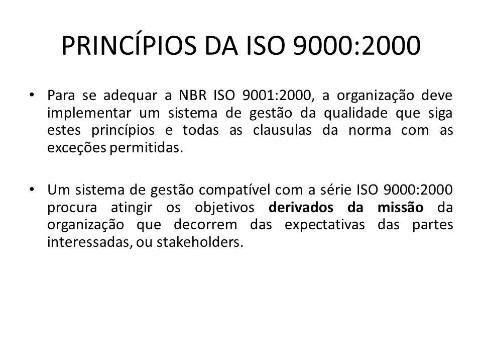 PRINCÍPIOS DA ISO 9000:2000 • Para se adequar a NBR ISO 9001:2000, a organização deve implementar um sistema de gestão da qualidade que siga estes pri