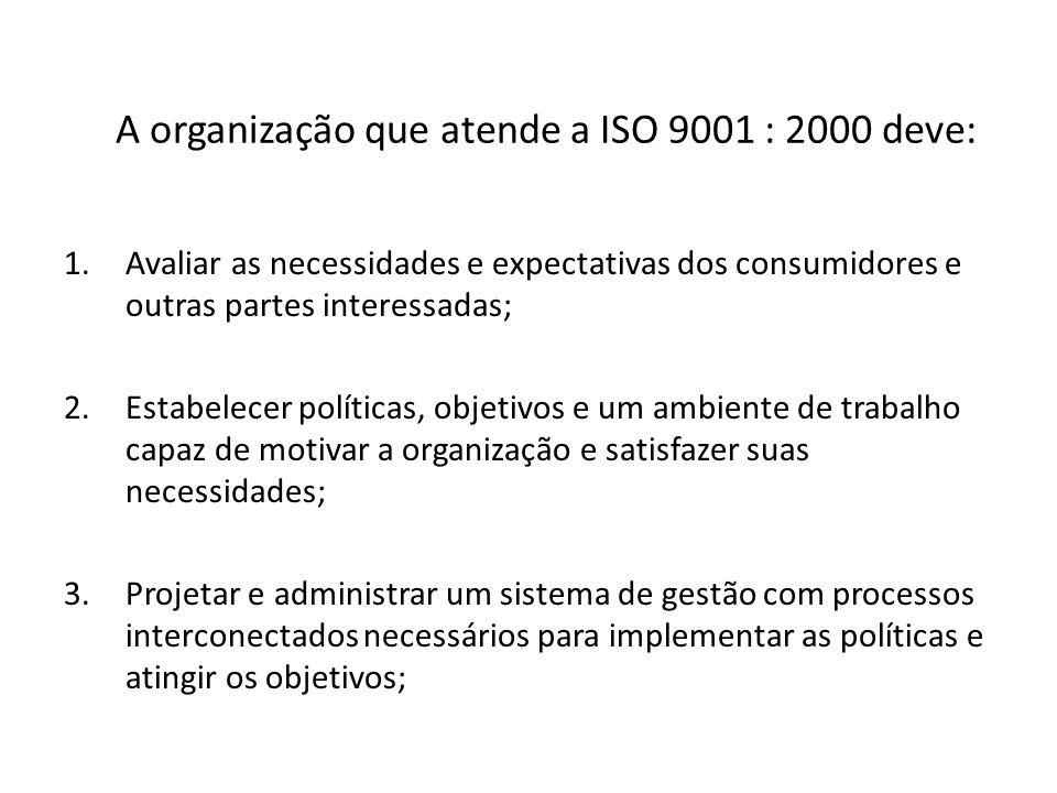 A organização que atende a ISO 9001 : 2000 deve: 1.Avaliar as necessidades e expectativas dos consumidores e outras partes interessadas; 2.Estabelecer