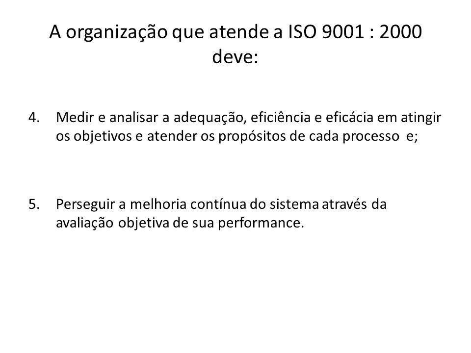 A organização que atende a ISO 9001 : 2000 deve: 4.Medir e analisar a adequação, eficiência e eficácia em atingir os objetivos e atender os propósitos