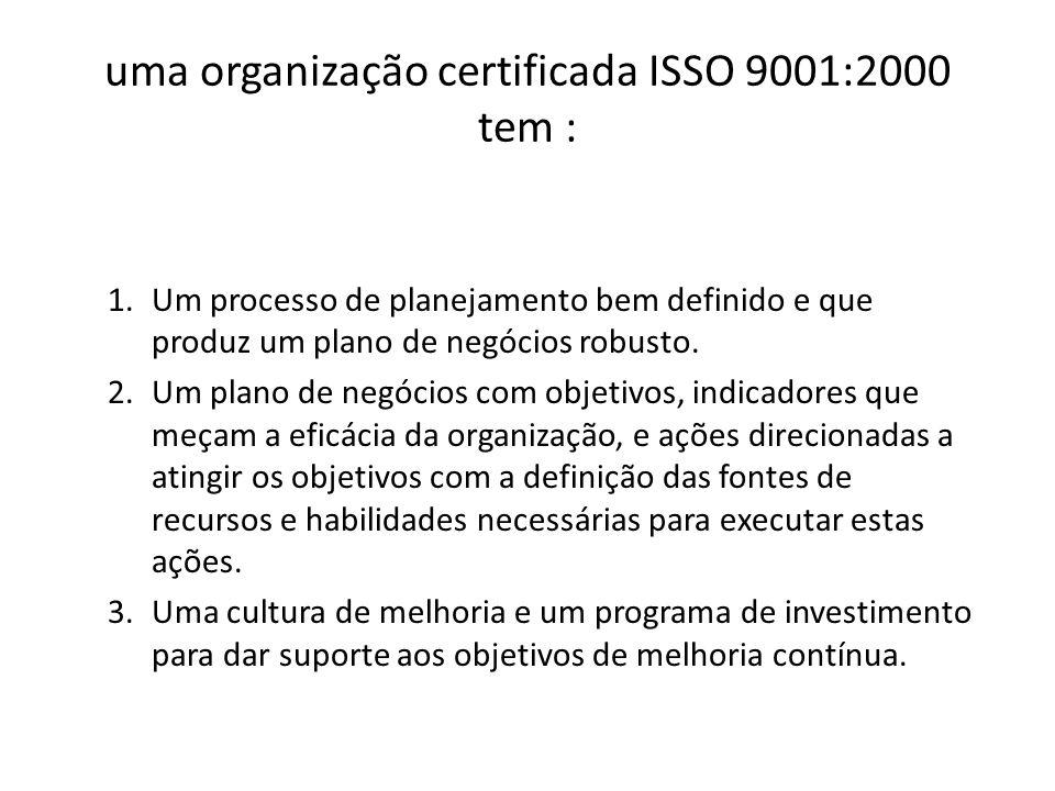 uma organização certificada ISSO 9001:2000 tem : 1.Um processo de planejamento bem definido e que produz um plano de negócios robusto. 2.Um plano de n