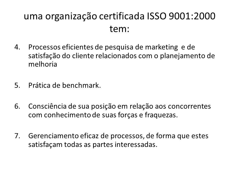 uma organização certificada ISSO 9001:2000 tem: 4.Processos eficientes de pesquisa de marketing e de satisfação do cliente relacionados com o planejam