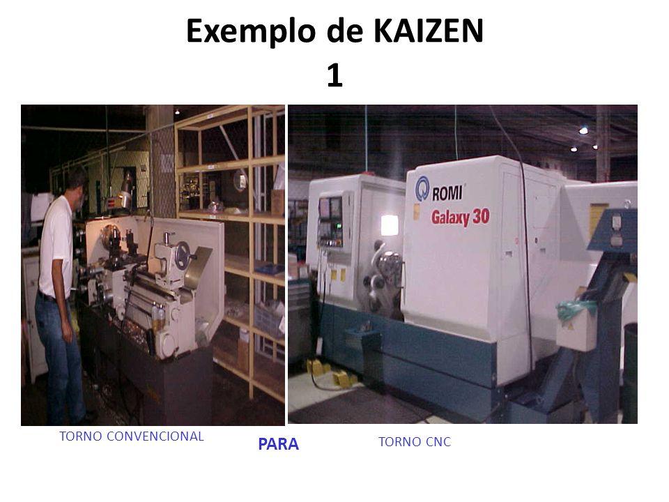Exemplo de KAIZEN 2 Centro de Usinagem 03 eixos Centro de Usinagem 05 eixos PARA