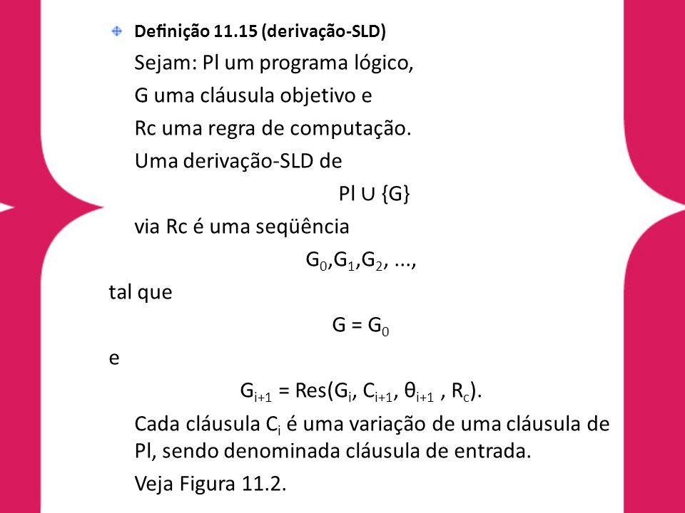 Definição 11.15 (derivação-SLD) Sejam: Pl um programa lógico, G uma cláusula objetivo e Rc uma regra de computação. Uma derivação-SLD de Pl ∪ {G} via R
