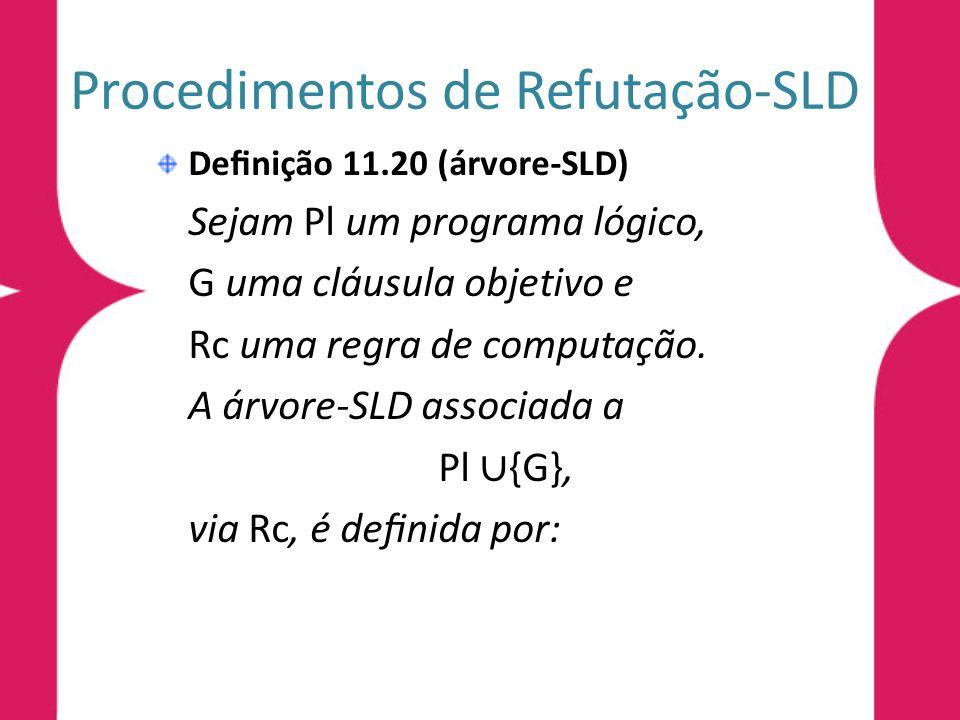 Procedimentos de Refutação-SLD Definição 11.20 (árvore-SLD) Sejam Pl um programa lógico, G uma cláusula objetivo e Rc uma regra de computação. A árvore