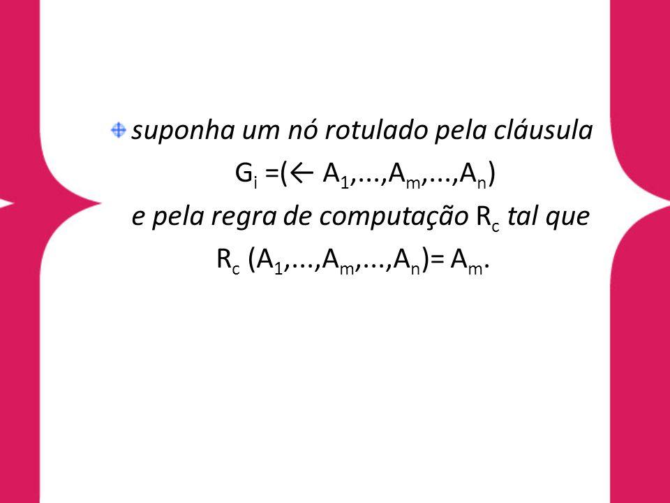 suponha um nó rotulado pela cláusula G i =(← A 1,...,A m,...,A n ) e pela regra de computação R c tal que R c (A 1,...,A m,...,A n )= A m.