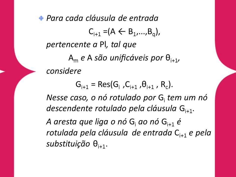 Para cada cláusula de entrada C i+1 =(A ← B 1,...,B q ), pertencente a Pl, tal que A m e A são unificáveis por θ i+1, considere G i+1 = Res(G i,C i+1,θ