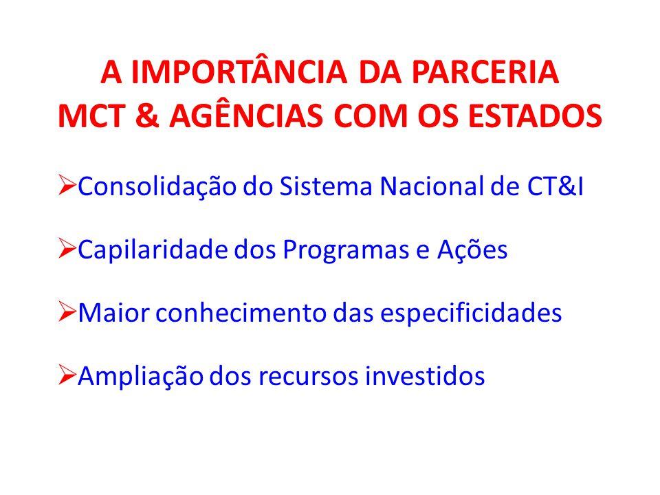 A IMPORTÂNCIA DA PARCERIA MCT & AGÊNCIAS COM OS ESTADOS  Consolidação do Sistema Nacional de CT&I  Capilaridade dos Programas e Ações  Maior conhecimento das especificidades  Ampliação dos recursos investidos