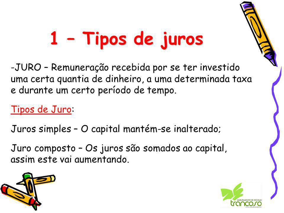 1 – Tipos de juros -JURO – Remuneração recebida por se ter investido uma certa quantia de dinheiro, a uma determinada taxa e durante um certo período de tempo.