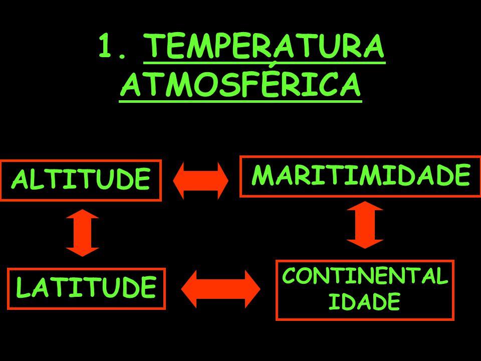 1. TEMPERATURA ATMOSFÉRICA ALTITUDE CONTINENTAL IDADE MARITIMIDADE LATITUDE