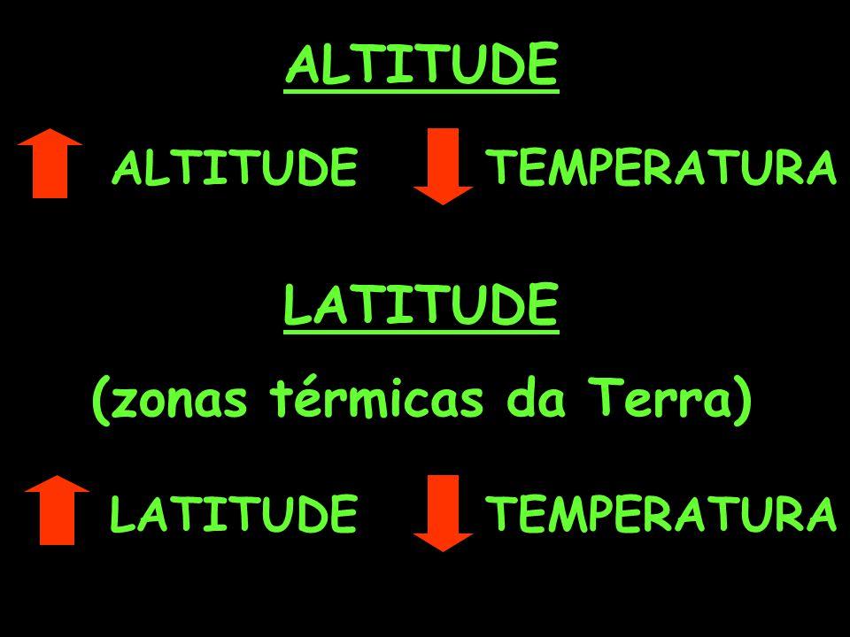 ALTITUDE TEMPERATURA LATITUDE (zonas térmicas da Terra) LATITUDETEMPERATURA