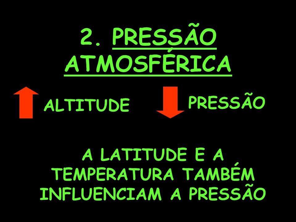 2. PRESSÃO ATMOSFÉRICA ALTITUDE PRESSÃO A LATITUDE E A TEMPERATURA TAMBÉM INFLUENCIAM A PRESSÃO