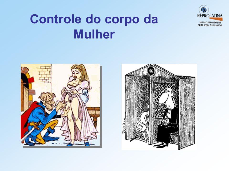 Controle do corpo da Mulher