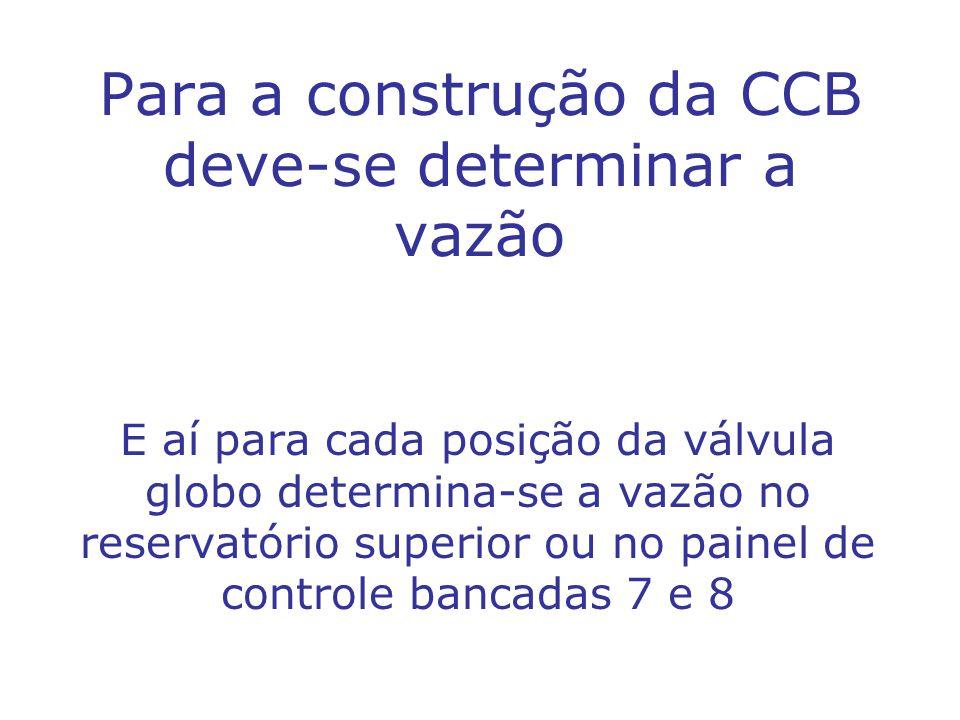 Para a construção da CCB deve-se determinar a vazão E aí para cada posição da válvula globo determina-se a vazão no reservatório superior ou no painel de controle bancadas 7 e 8
