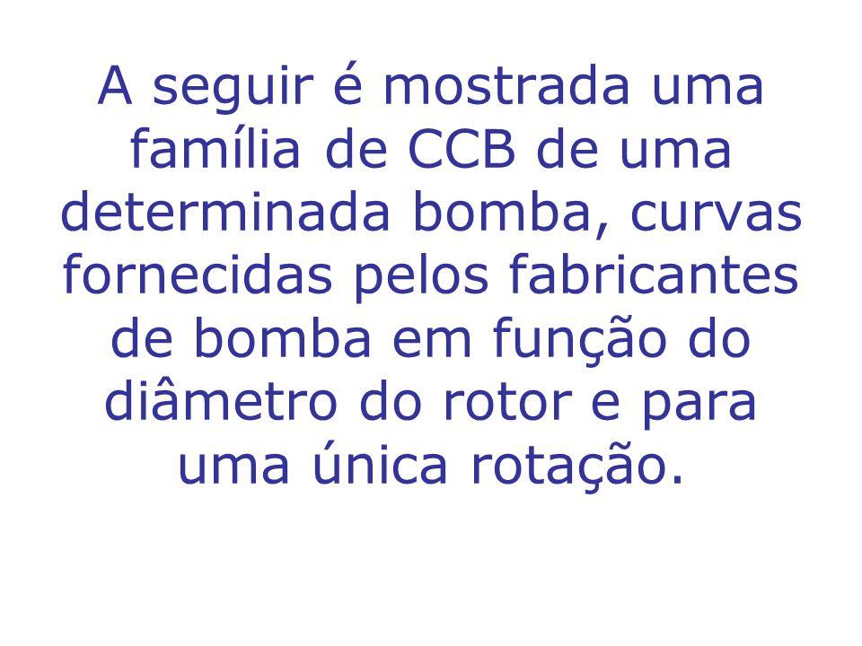 A seguir é mostrada uma família de CCB de uma determinada bomba, curvas fornecidas pelos fabricantes de bomba em função do diâmetro do rotor e para um