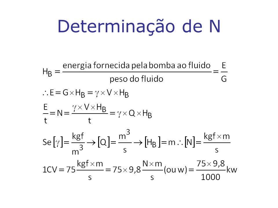 Determinação de N