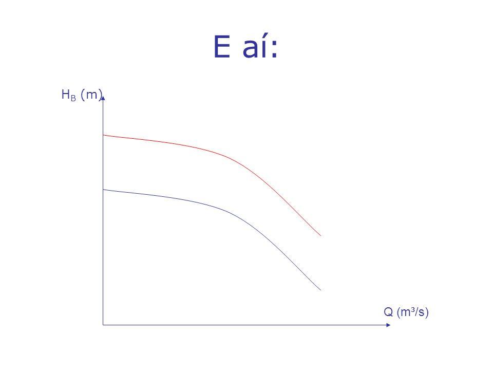 E aí: H B (m) Q (m³/s)