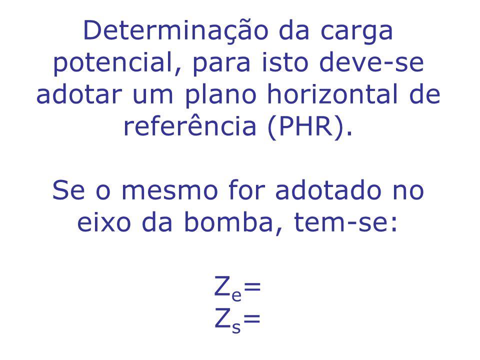 Determinação da carga potencial, para isto deve-se adotar um plano horizontal de referência (PHR). Se o mesmo for adotado no eixo da bomba, tem-se: Z
