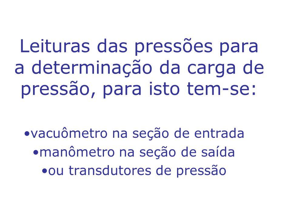 Leituras das pressões para a determinação da carga de pressão, para isto tem-se: •vacuômetro na seção de entrada •manômetro na seção de saída •ou tran