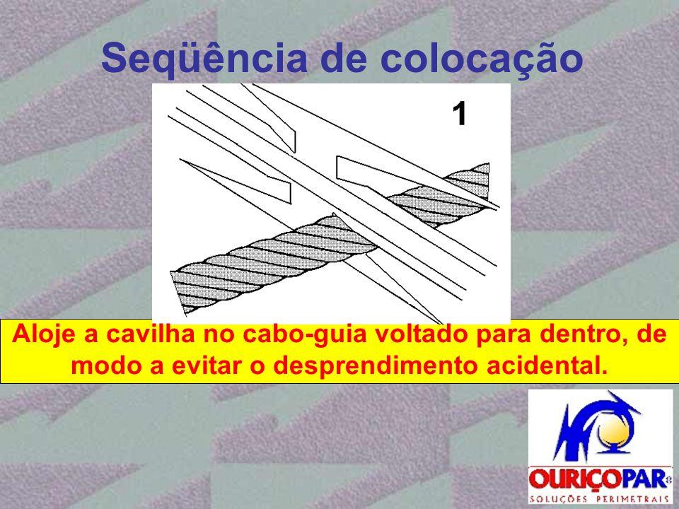 Seqüência de colocação Aloje a cavilha no cabo-guia voltado para dentro, de modo a evitar o desprendimento acidental.