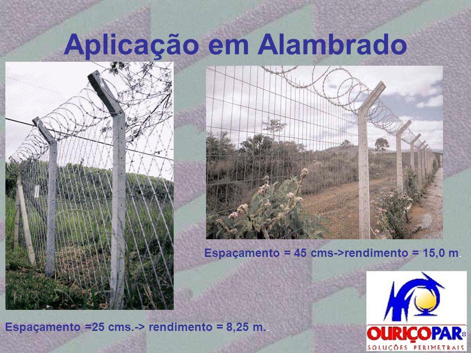 Aplicação em Alambrado Espaçamento =25 cms.-> rendimento = 8,25 m.. Espaçamento = 45 cms->rendimento = 15,0 m.