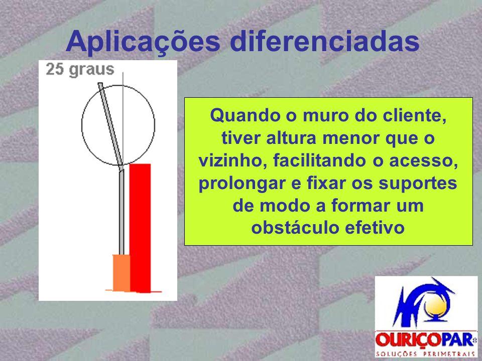 Aplicações diferenciadas Quando o muro do cliente, tiver altura menor que o vizinho, facilitando o acesso, prolongar e fixar os suportes de modo a for