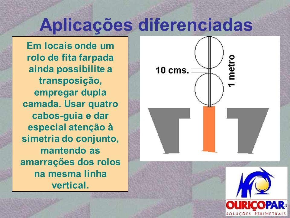 Aplicações diferenciadas Em locais onde um rolo de fita farpada ainda possibilite a transposição, empregar dupla camada. Usar quatro cabos-guia e dar