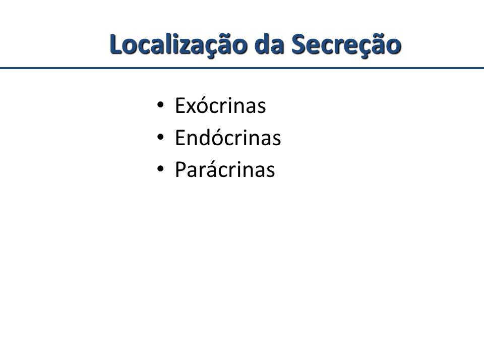 • Exócrinas • Endócrinas • Parácrinas Localização da Secreção